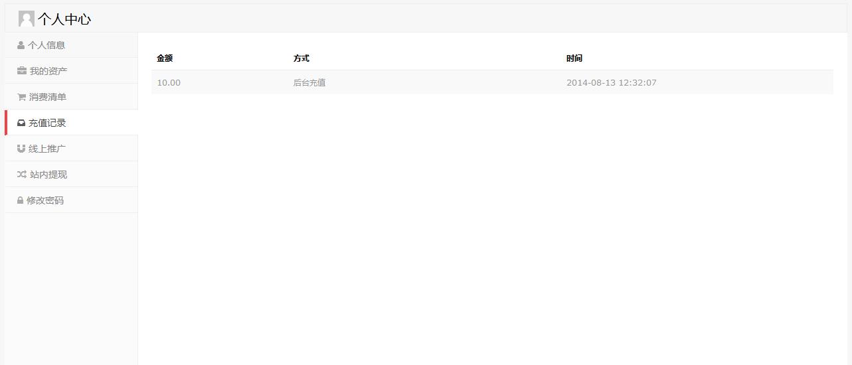 vip会员+推广提成+收费下载/查看内容+前端个人中心 银联/支付宝/微信支付/财付通/贝宝paypal WordPress中文插件erphpdown[更新至v9.1.2]